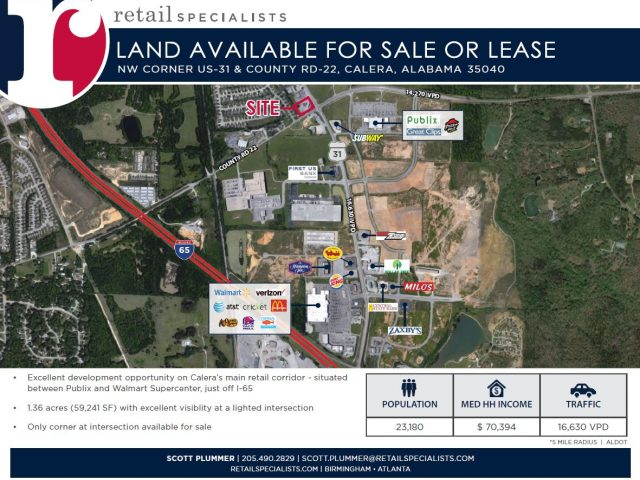 LAND AVAILABLE FOR SALE OR LEASE