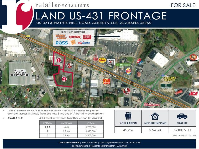 US-431 FRONTAGE / LAND FOR SALE