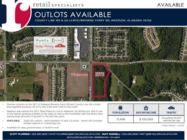 OUTLOTS AVAILABLE / MADISON, AL